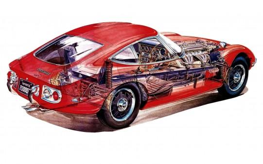 Dibujo para fondo Toyota 2000GT